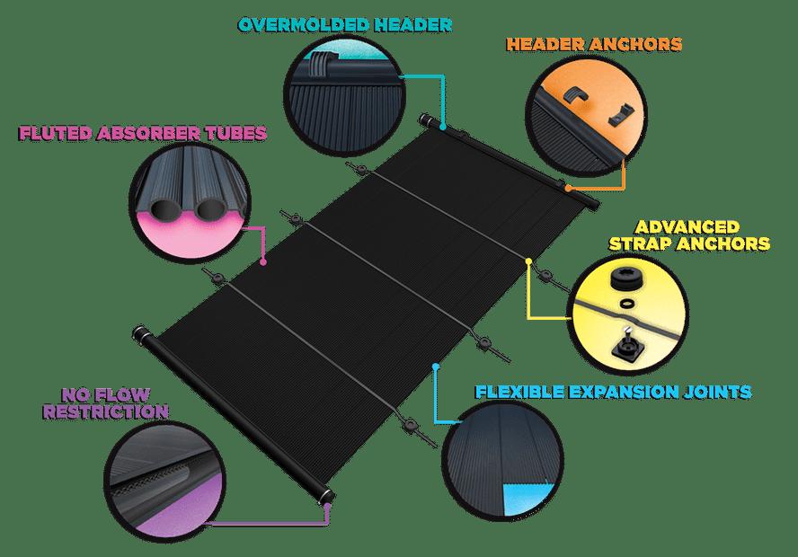 Solar Pool Heating Sydney | Solartech Pool